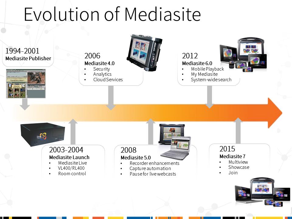 Mediasite2016V7
